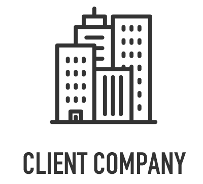 client company